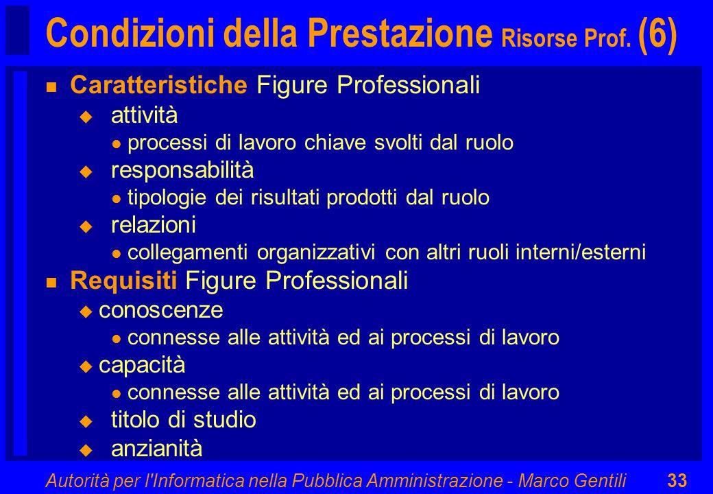 Autorità per l'Informatica nella Pubblica Amministrazione - Marco Gentili33 Condizioni della Prestazione Risorse Prof. (6) n Caratteristiche Figure Pr