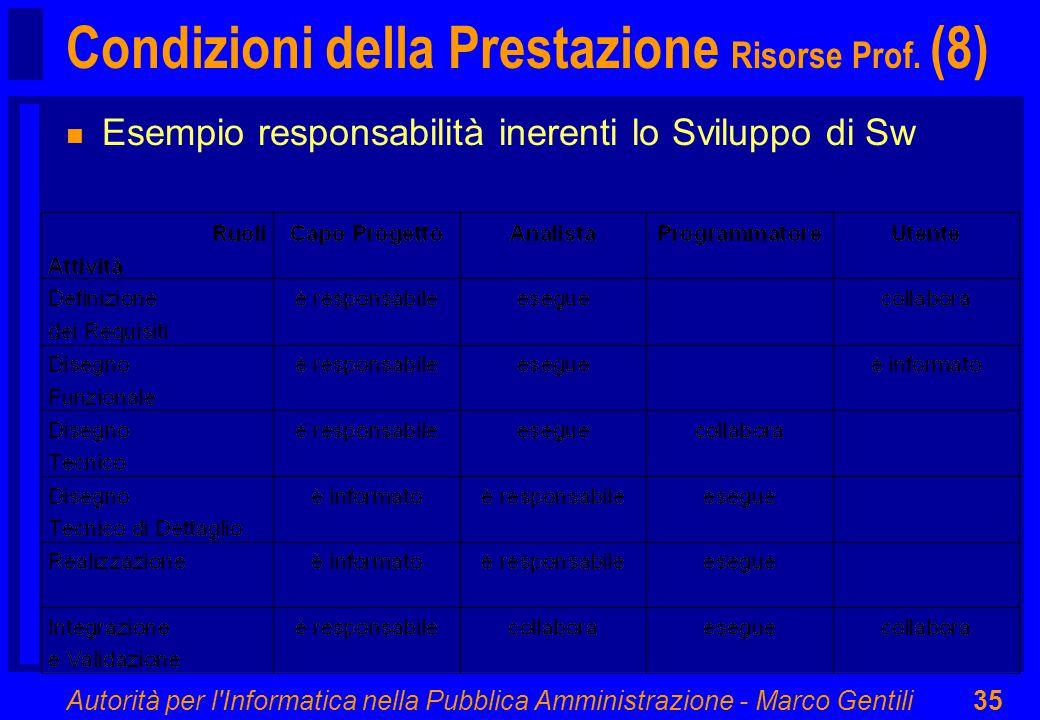 Autorità per l'Informatica nella Pubblica Amministrazione - Marco Gentili35 Condizioni della Prestazione Risorse Prof. (8) n Esempio responsabilità in