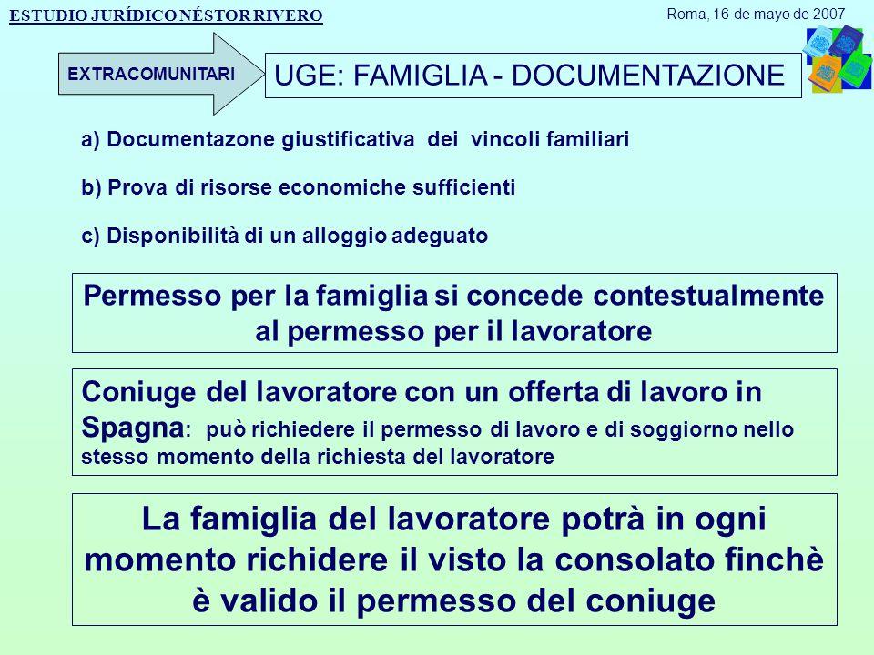 ESTUDIO JURÍDICO NÉSTOR RIVERO Roma, 16 de mayo de 2007 EXTRACOMUNITARI UGE: FAMIGLIA - DOCUMENTAZIONE a) Documentazone giustificativa dei vincoli familiari b) Prova di risorse economiche sufficienti c) Disponibilità di un alloggio adeguato Permesso per la famiglia si concede contestualmente al permesso per il lavoratore Coniuge del lavoratore con un offerta di lavoro in Spagna : può richiedere il permesso di lavoro e di soggiorno nello stesso momento della richiesta del lavoratore La famiglia del lavoratore potrà in ogni momento richidere il visto la consolato finchè è valido il permesso del coniuge