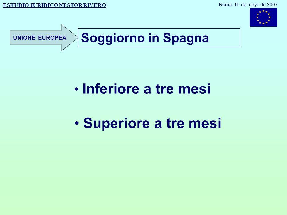 Inferiore a tre mesi Superiore a tre mesi Soggiorno in Spagna ESTUDIO JURÍDICO NÉSTOR RIVERO Roma, 16 de mayo de 2007 UNIONE EUROPEA