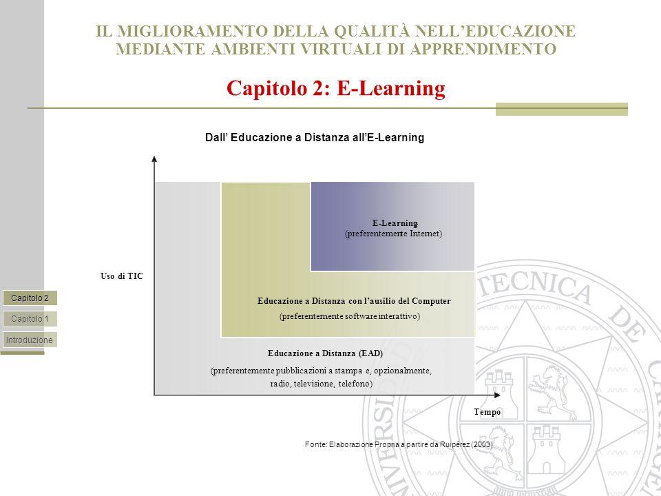 IL MIGLIORAMENTO DELLA QUALITÀ NELL'EDUCAZIONE MEDIANTE AMBIENTI VIRTUALI DI APPRENDIMENTO Capitolo 2: E-Learning Dall' Educazione a Distanza all'E-Learning Educazione a Distanza (EAD) (preferentemente pubblicazioni a stampa e, opzionalmente, radio, televisione, telefono) Educazione a Distanza con l'ausilio del Computer (preferentemente software interattivo) - E-Learning (preferentemente Internet) Tempo Uso di TIC Fonte: Elaborazione Propria a partire da Ruipérez (2003) Introduzione Capitolo 1 Capitolo 2