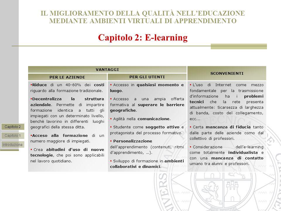 IL MIGLIORAMENTO DELLA QUALITÀ NELL'EDUCAZIONE MEDIANTE AMBIENTI VIRTUALI DI APPRENDIMENTO Capitolo 2: E-learning VANTAGGI SCONVENIENTI PER LE AZIENDE PER GLI UTENTI  Riduce di un 40-60% dei costi riguardo alla formazione tradizionale.