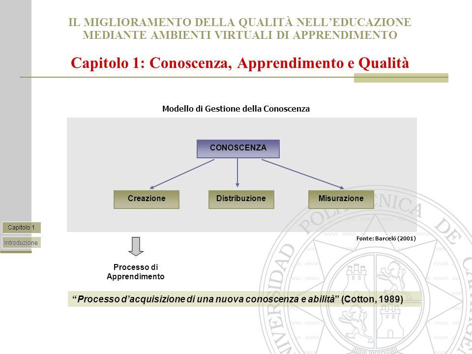 IL MIGLIORAMENTO DELLA QUALITÀ NELL'EDUCAZIONE MEDIANTE AMBIENTI VIRTUALI DI APPRENDIMENTO Capitolo 1: Conoscenza, Apprendimento e Qualità Processo di Apprendimento Processo d'acquisizione di una nuova conoscenza e abilità (Cotton, 1989) CONOSCENZA CreazioneDistribuzioneMisurazione Modello di Gestione della Conoscenza Fonte: Barceló (2001) Introduzione Capitolo 1