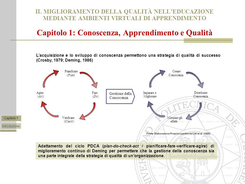 IL MIGLIORAMENTO DELLA QUALITÀ NELL'EDUCAZIONE MEDIANTE AMBIENTI VIRTUALI DI APPRENDIMENTO Capitolo 1: Conoscenza, Apprendimento e Qualità L'acquisizione e lo sviluppo di conoscenza permettono una strategia di qualità di successo (Crosby, 1979; Deming, 1986) Adattamento del ciclo PDCA (plan-do-check-act / pianificare-fare-verificare-agire) di miglioramento continuo di Deming per permettere che la gestione della conoscenza sia una parte integrale della strategia di qualità di un'organizzazione.