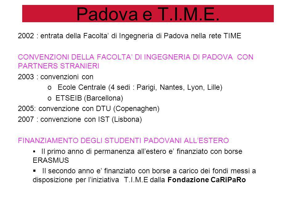Padova e T.I.M.E.