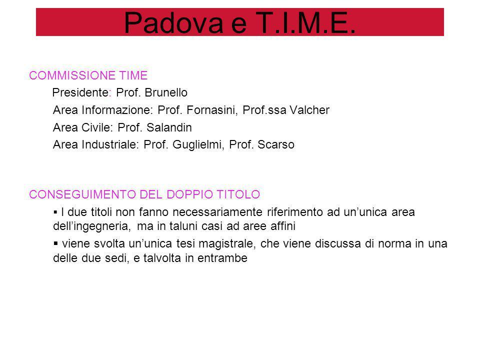 Padova e T.I.M.E. COMMISSIONE TIME Presidente: Prof.