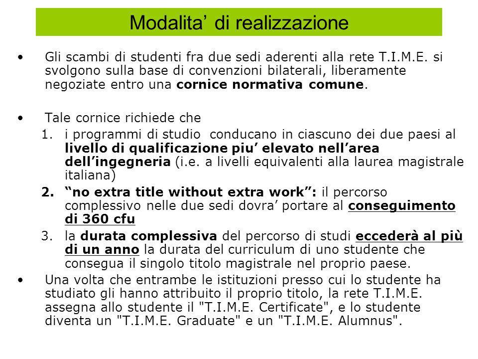 Modalita' di realizzazione Gli scambi di studenti fra due sedi aderenti alla rete T.I.M.E.