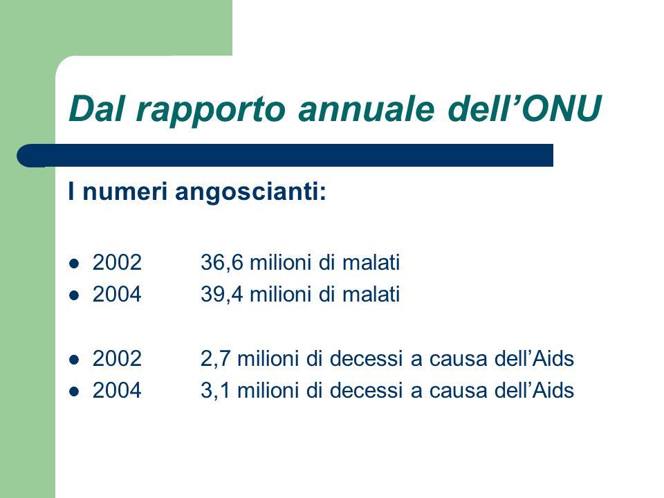 Dal rapporto annuale dell'ONU I numeri angoscianti: 200236,6 milioni di malati 200439,4 milioni di malati 20022,7 milioni di decessi a causa dell'Aids 20043,1 milioni di decessi a causa dell'Aids
