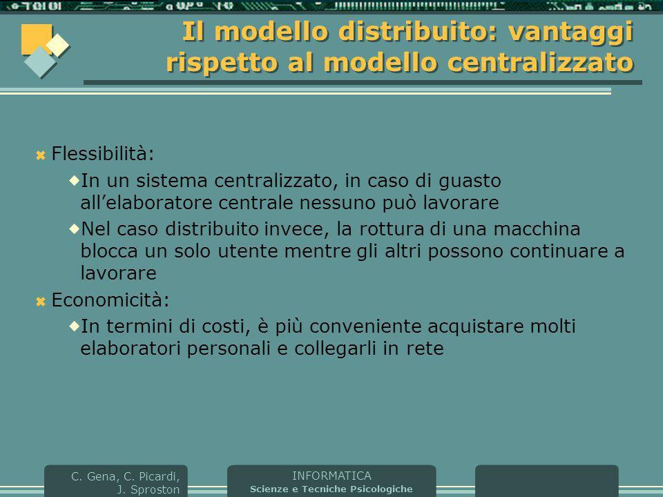 INFORMATICA Scienze e Tecniche Psicologiche C. Gena, C. Picardi, J. Sproston Il modello distribuito: vantaggi rispetto al modello centralizzato  Fles