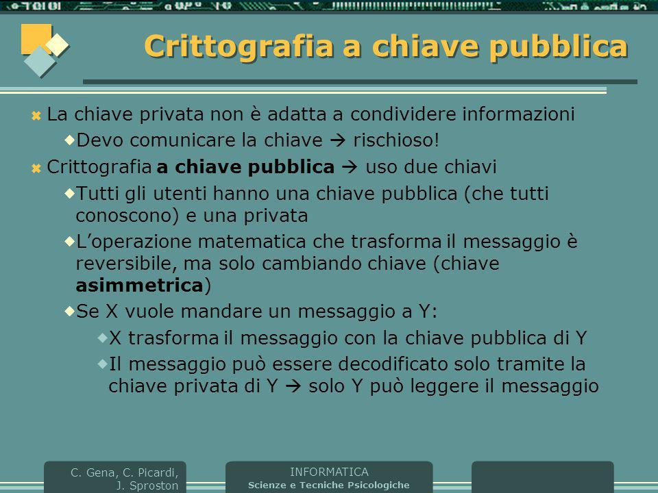 INFORMATICA Scienze e Tecniche Psicologiche C. Gena, C. Picardi, J. Sproston Crittografia a chiave pubblica  La chiave privata non è adatta a condivi