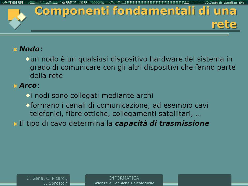 INFORMATICA Scienze e Tecniche Psicologiche C. Gena, C. Picardi, J. Sproston Componenti fondamentali di una rete  Nodo:  un nodo è un qualsiasi disp