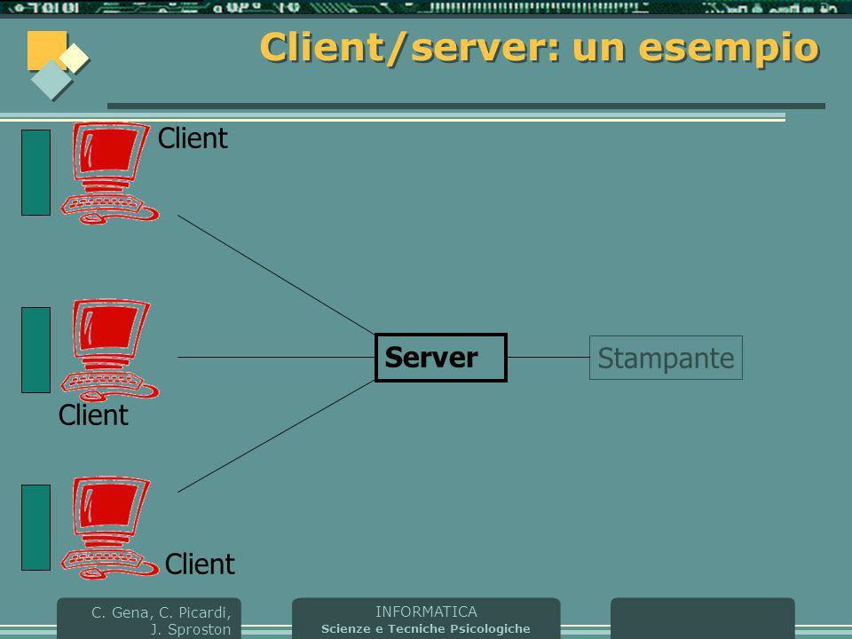 INFORMATICA Scienze e Tecniche Psicologiche C. Gena, C. Picardi, J. Sproston Client/server: un esempio Server Stampante Client