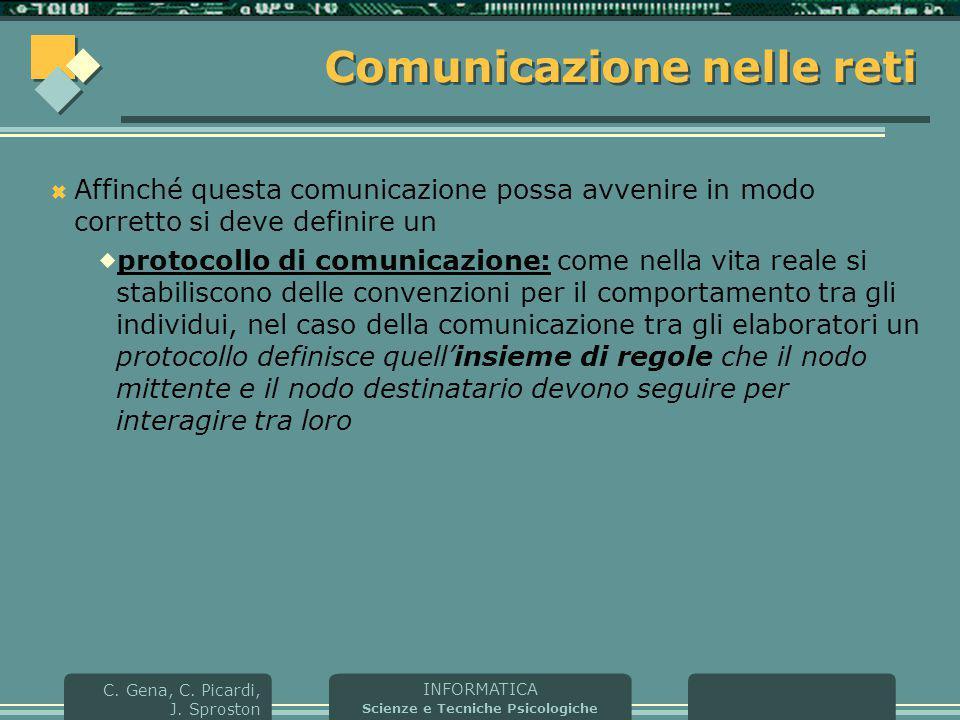 INFORMATICA Scienze e Tecniche Psicologiche C. Gena, C. Picardi, J. Sproston Comunicazione nelle reti  Affinché questa comunicazione possa avvenire i