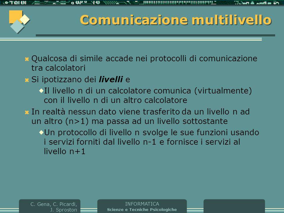 INFORMATICA Scienze e Tecniche Psicologiche C. Gena, C. Picardi, J. Sproston Comunicazione multilivello  Qualcosa di simile accade nei protocolli di