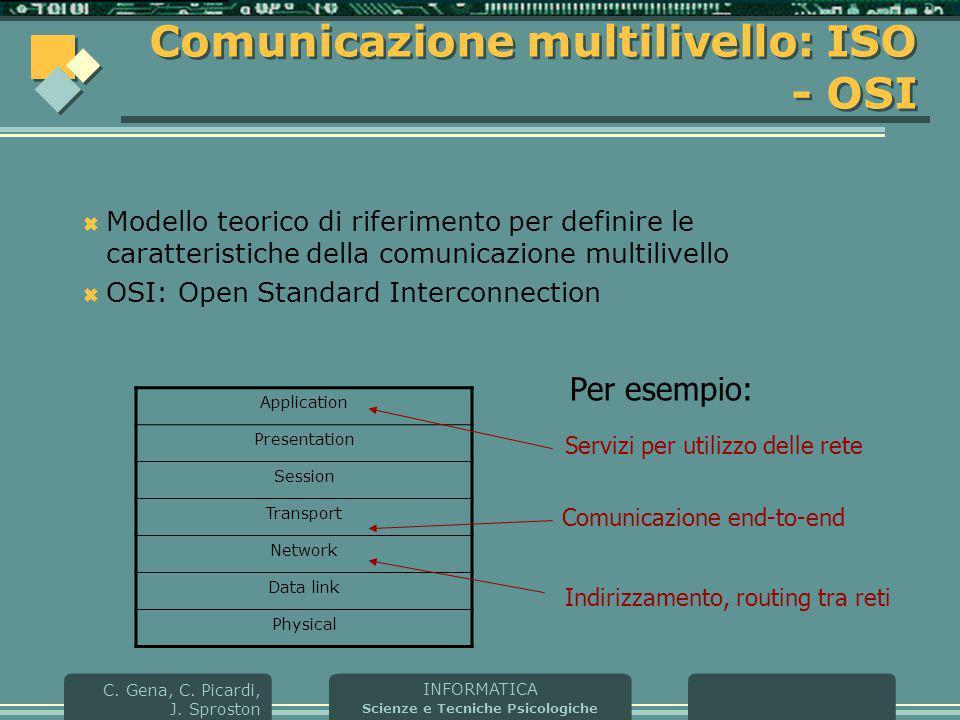 INFORMATICA Scienze e Tecniche Psicologiche C. Gena, C. Picardi, J. Sproston Comunicazione multilivello: ISO - OSI  Modello teorico di riferimento pe
