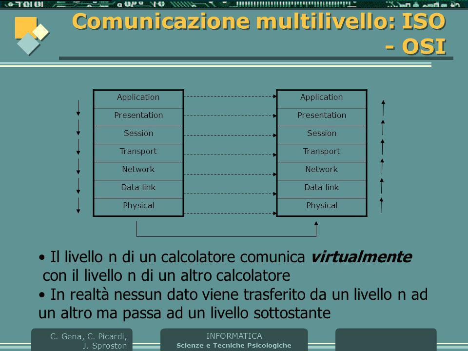 INFORMATICA Scienze e Tecniche Psicologiche C. Gena, C. Picardi, J. Sproston Comunicazione multilivello: ISO - OSI Application Presentation Session Tr