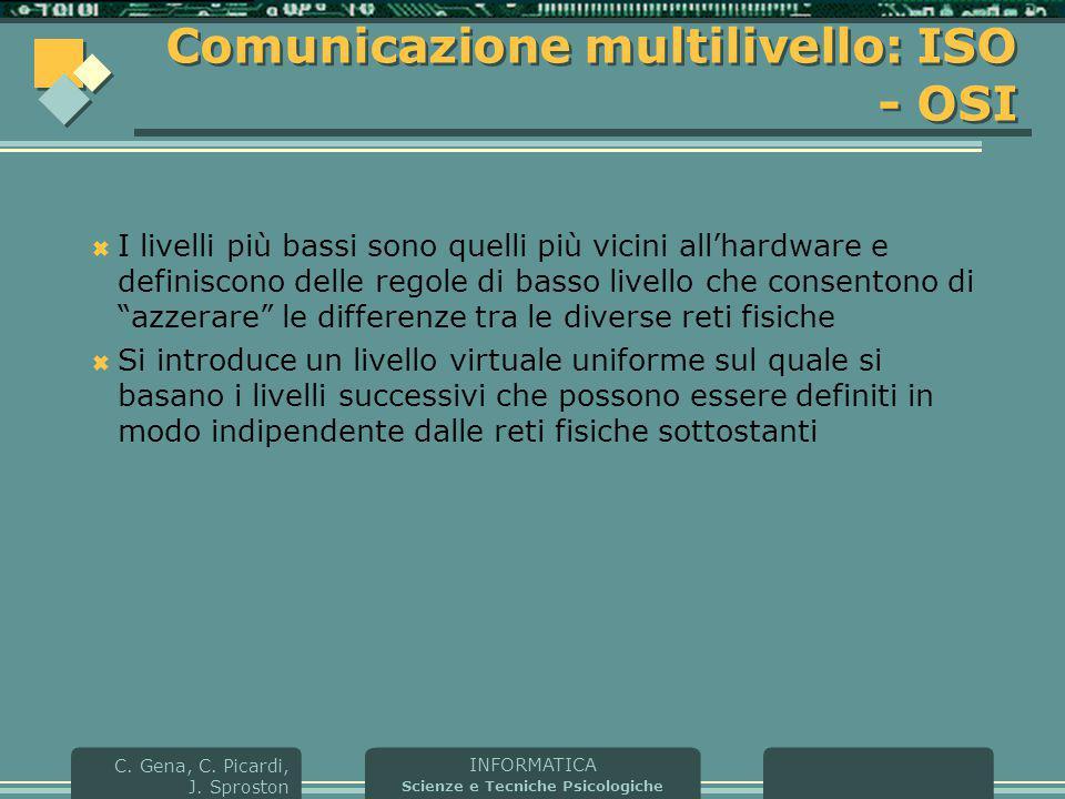 INFORMATICA Scienze e Tecniche Psicologiche C. Gena, C. Picardi, J. Sproston Comunicazione multilivello: ISO - OSI  I livelli più bassi sono quelli p