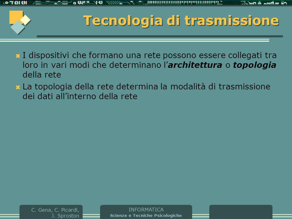 INFORMATICA Scienze e Tecniche Psicologiche C. Gena, C. Picardi, J. Sproston Tecnologia di trasmissione  I dispositivi che formano una rete possono e