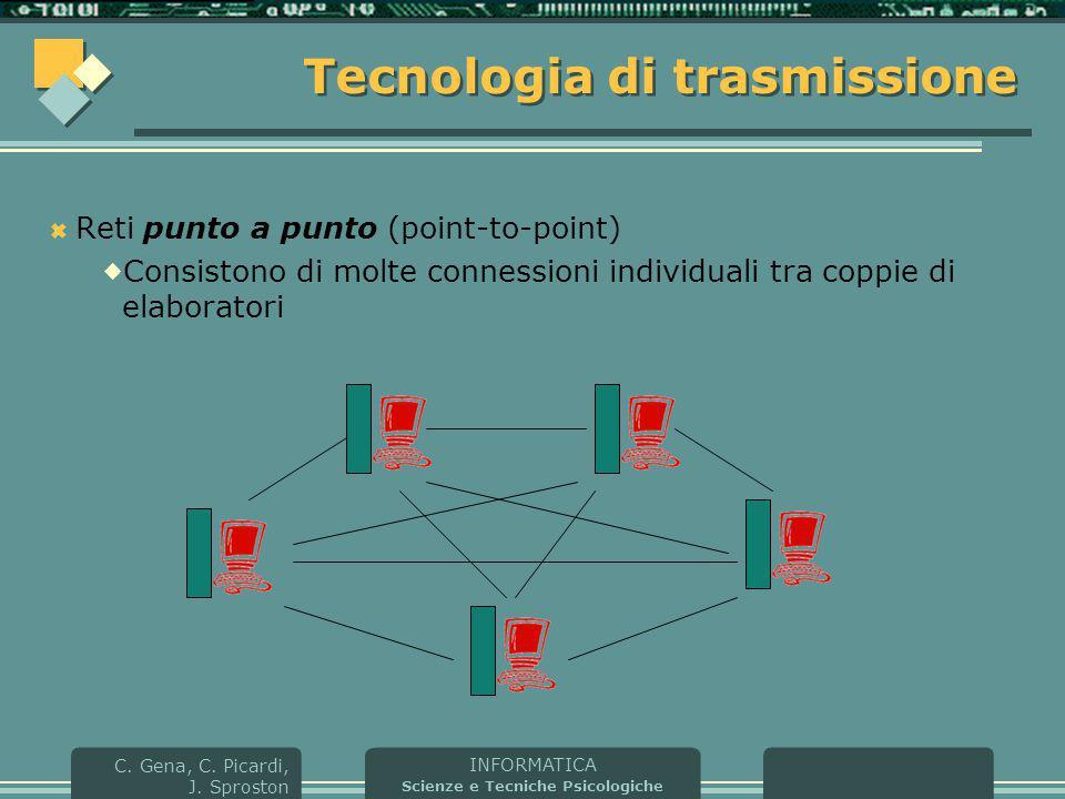 INFORMATICA Scienze e Tecniche Psicologiche C. Gena, C. Picardi, J. Sproston Tecnologia di trasmissione  Reti punto a punto (point-to-point)  Consis