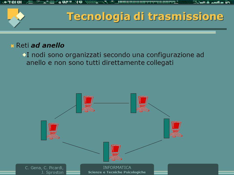 INFORMATICA Scienze e Tecniche Psicologiche C. Gena, C. Picardi, J. Sproston Tecnologia di trasmissione  Reti ad anello  I nodi sono organizzati sec