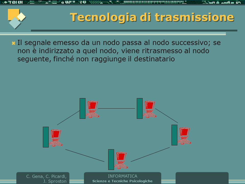 INFORMATICA Scienze e Tecniche Psicologiche C. Gena, C. Picardi, J. Sproston Tecnologia di trasmissione  Il segnale emesso da un nodo passa al nodo s