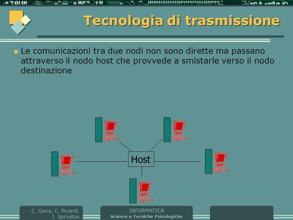 INFORMATICA Scienze e Tecniche Psicologiche C. Gena, C. Picardi, J. Sproston Tecnologia di trasmissione  Le comunicazioni tra due nodi non sono diret
