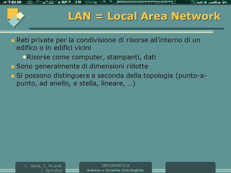 INFORMATICA Scienze e Tecniche Psicologiche C. Gena, C. Picardi, J. Sproston LAN = Local Area Network  Reti private per la condivisione di risorse al