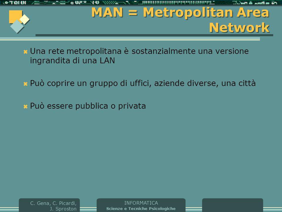 INFORMATICA Scienze e Tecniche Psicologiche C. Gena, C. Picardi, J. Sproston MAN = Metropolitan Area Network  Una rete metropolitana è sostanzialment