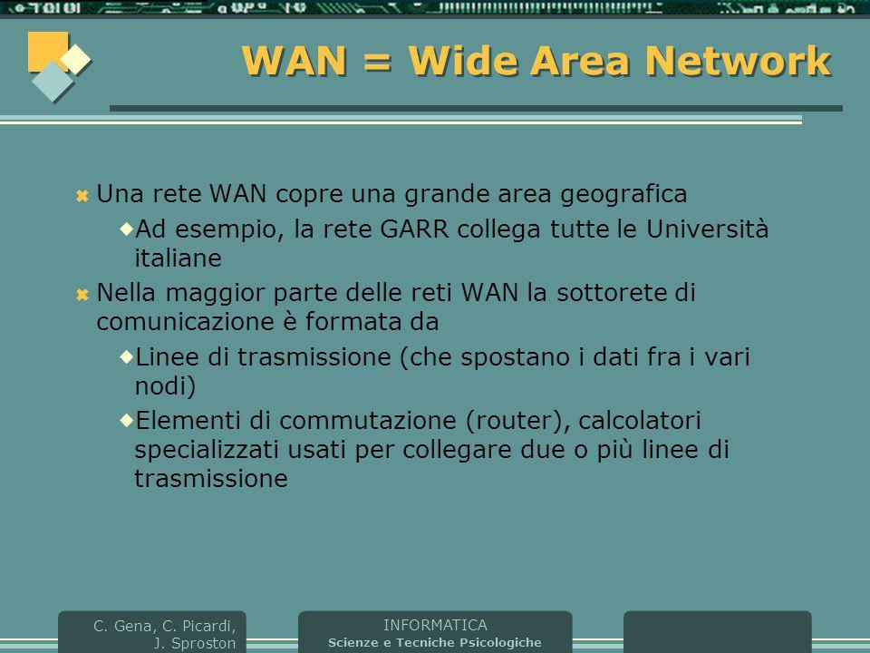 INFORMATICA Scienze e Tecniche Psicologiche C. Gena, C. Picardi, J. Sproston WAN = Wide Area Network  Una rete WAN copre una grande area geografica 