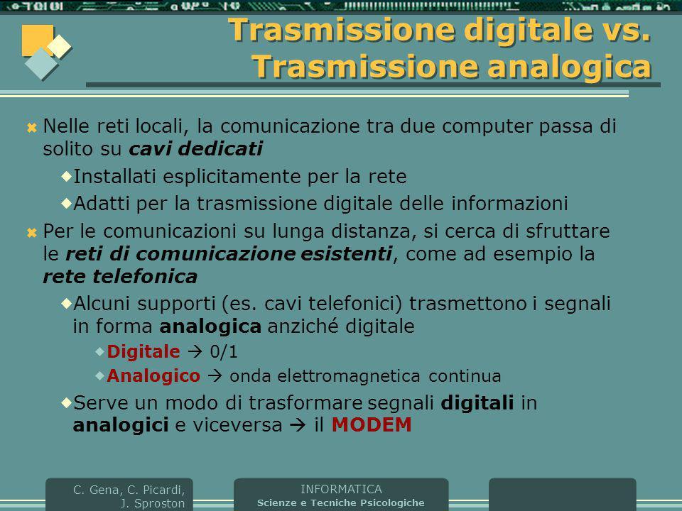 INFORMATICA Scienze e Tecniche Psicologiche C. Gena, C. Picardi, J. Sproston Trasmissione digitale vs. Trasmissione analogica  Nelle reti locali, la