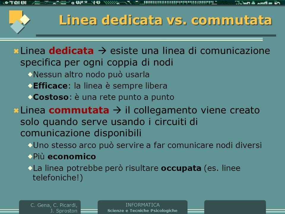 INFORMATICA Scienze e Tecniche Psicologiche C. Gena, C. Picardi, J. Sproston Linea dedicata vs. commutata  Linea dedicata  esiste una linea di comun