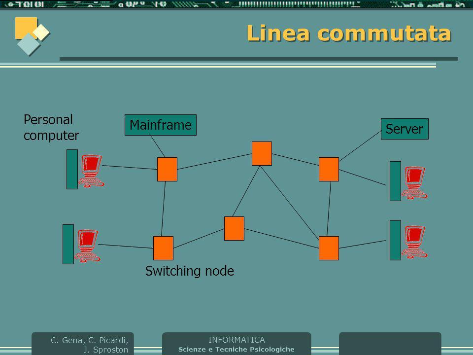 INFORMATICA Scienze e Tecniche Psicologiche C. Gena, C. Picardi, J. Sproston Mainframe Server Personal computer Switching node Linea commutata