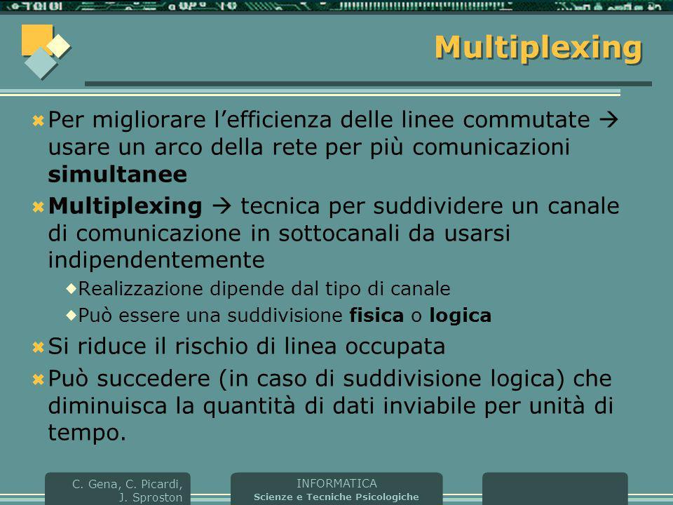 INFORMATICA Scienze e Tecniche Psicologiche C. Gena, C. Picardi, J. Sproston Multiplexing  Per migliorare l'efficienza delle linee commutate  usare