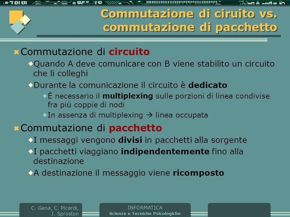 INFORMATICA Scienze e Tecniche Psicologiche C. Gena, C. Picardi, J. Sproston Commutazione di ciruito vs. commutazione di pacchetto  Commutazione di c