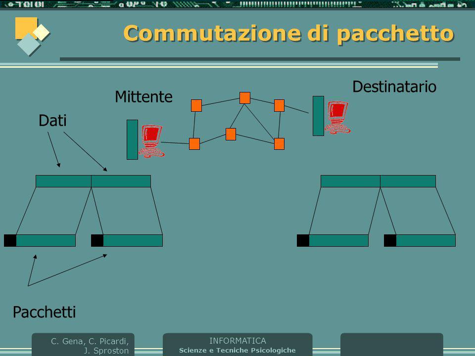 INFORMATICA Scienze e Tecniche Psicologiche C. Gena, C. Picardi, J. Sproston Dati Pacchetti Mittente Destinatario Commutazione di pacchetto