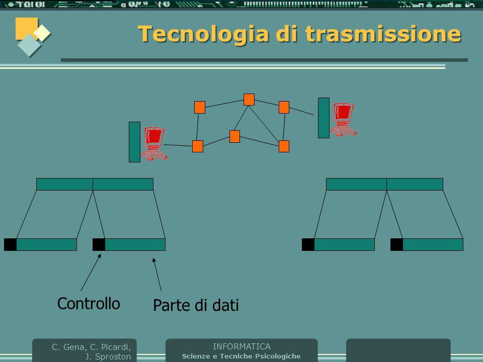 INFORMATICA Scienze e Tecniche Psicologiche C. Gena, C. Picardi, J. Sproston Controllo Parte di dati Tecnologia di trasmissione