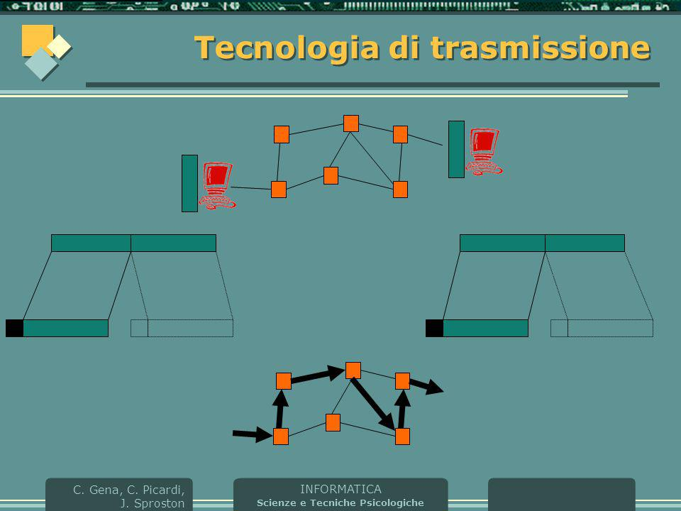INFORMATICA Scienze e Tecniche Psicologiche C. Gena, C. Picardi, J. Sproston Tecnologia di trasmissione