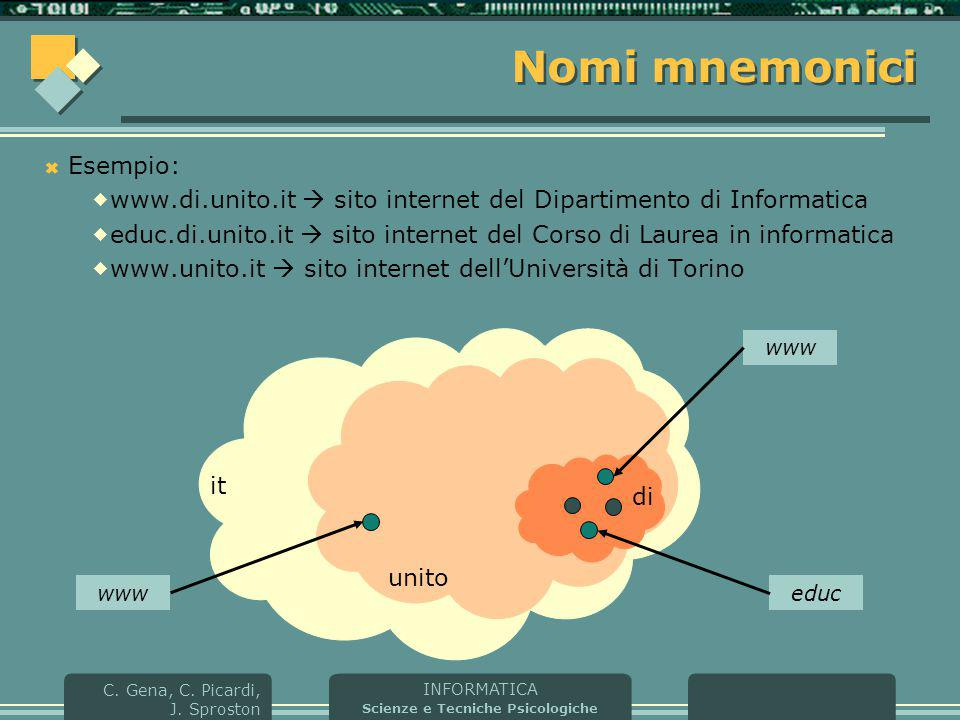 INFORMATICA Scienze e Tecniche Psicologiche C. Gena, C. Picardi, J. Sproston Nomi mnemonici  Esempio:  www.di.unito.it  sito internet del Dipartime