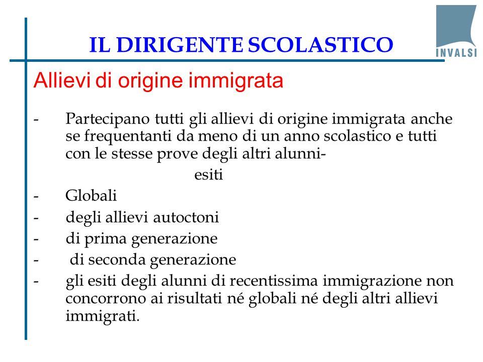 IL DIRIGENTE SCOLASTICO Allievi di origine immigrata -Partecipano tutti gli allievi di origine immigrata anche se frequentanti da meno di un anno scol