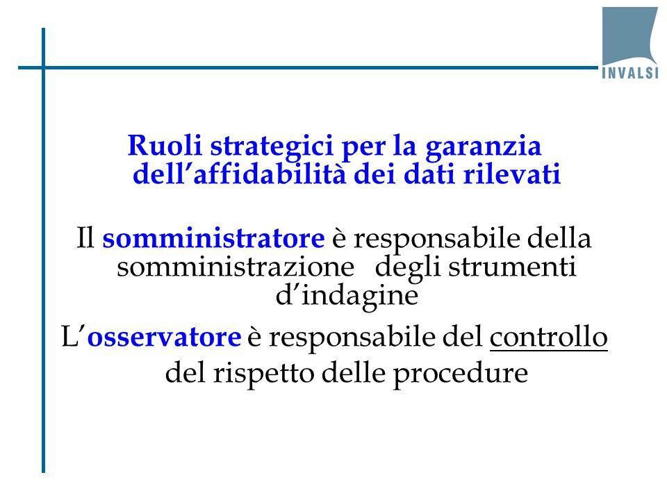 Ruoli strategici per la garanzia dell'affidabilità dei dati rilevati Il somministratore è responsabile della somministrazione degli strumenti d'indagi