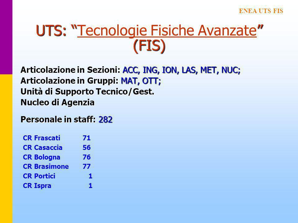 UTS: (FIS) UTS: Tecnologie Fisiche Avanzate (FIS) Articolazione in Sezioni: ACC, ING, ION, LAS, MET, NUC; Articolazione in Gruppi: MAT, OTT; Unità di Supporto Tecnico/Gest.