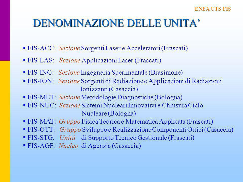 DENOMINAZIONE DELLE UNITA'  FIS-ACC: Sezione Sorgenti Laser e Acceleratori (Frascati)  FIS-LAS: Sezione Applicazioni Laser (Frascati)  FIS-ING: Sezione Ingegneria Sperimentale (Brasimone)  FIS-ION: Sezione Sorgenti di Radiazione e Applicazioni di Radiazioni Ionizzanti (Casaccia)  FIS-MET: Sezione Metodologie Diagnostiche (Bologna)  FIS-NUC: Sezione Sistemi Nucleari Innovativi e Chiusura Ciclo Nucleare (Bologna)  FIS-MAT: Gruppo Fisica Teorica e Matematica Applicata (Frascati)  FIS-OTT: Gruppo Sviluppo e Realizzazione Componenti Ottici (Casaccia)  FIS-STG: Unità di Supporto Tecnico Gestionale (Frascati)  FIS-AGE: Nucleo di Agenzia (Casaccia) ENEA UTS FIS