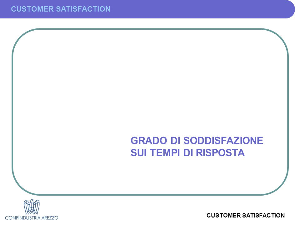 CUSTOMER SATISFACTION GRADO DI SODDISFAZIONE SUI TEMPI DI RISPOSTA