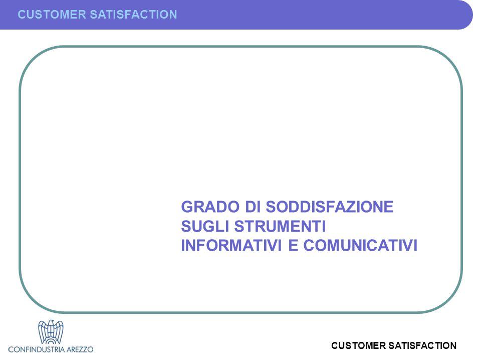 CUSTOMER SATISFACTION GRADO DI SODDISFAZIONE SUGLI STRUMENTI INFORMATIVI E COMUNICATIVI