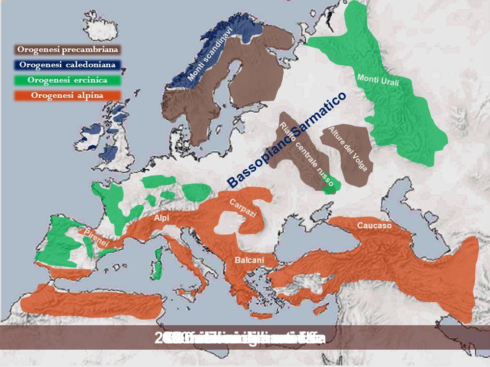 Orogenesi precambriana Orogenesi caledoniana Orogenesi ercinica Orogenesi alpina Le fasi orogenetiche600 milioni di anni fa400 milioni di anni fa280 milioni di anni fa65 milioni di anni fa Alture del Volga Bassopiano Sarmatico Pirenei Monti scandinavi Monti Urali Caucaso Balcani Carpazi Alpi Rialto centrale russo