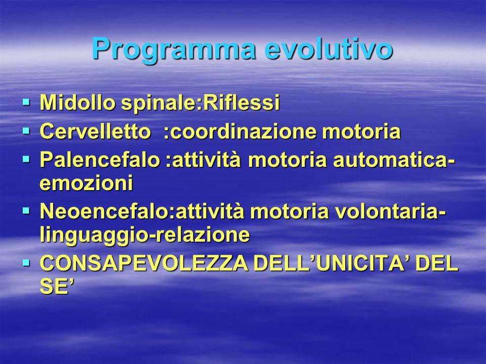 Programma evolutivo  Midollo spinale:Riflessi  Cervelletto :coordinazione motoria  Palencefalo :attività motoria automatica- emozioni  Neoencefalo
