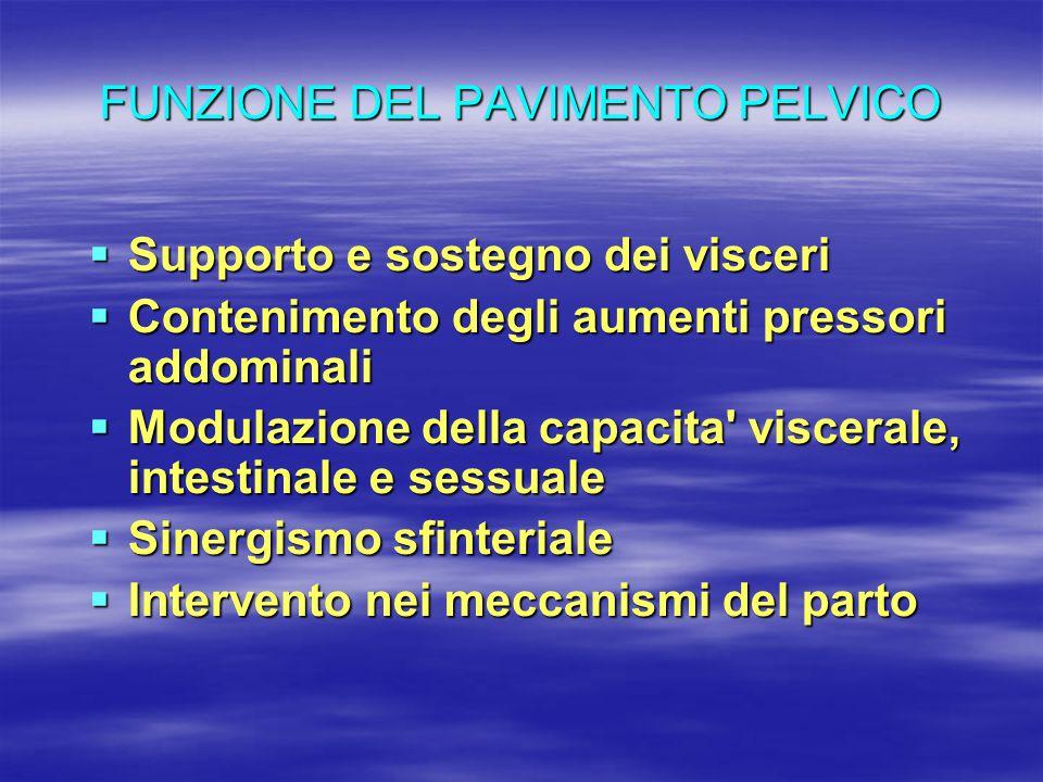 FUNZIONE DEL PAVIMENTO PELVICO  Supporto e sostegno dei visceri  Contenimento degli aumenti pressori addominali  Modulazione della capacita' viscer