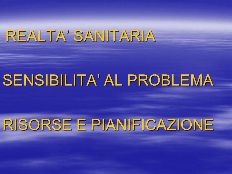 REALTA' SANITARIA REALTA' SANITARIA SENSIBILITA' AL PROBLEMA RISORSE E PIANIFICAZIONE