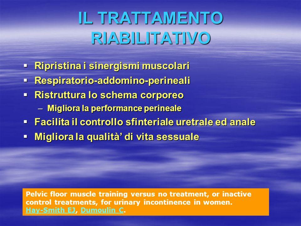 IL TRATTAMENTO RIABILITATIVO  Ripristina i sinergismi muscolari  Respiratorio-addomino-perineali  Ristruttura lo schema corporeo –Migliora la perfo