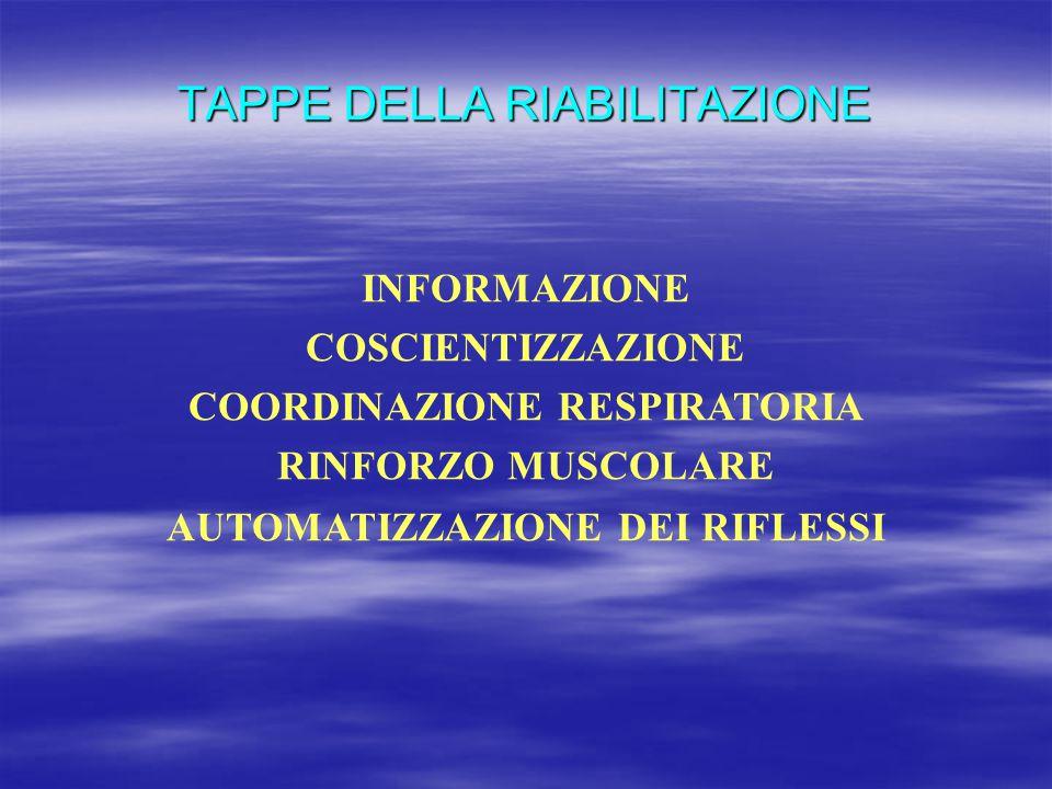 TAPPE DELLA RIABILITAZIONE INFORMAZIONE COSCIENTIZZAZIONE COORDINAZIONE RESPIRATORIA RINFORZO MUSCOLARE AUTOMATIZZAZIONE DEI RIFLESSI